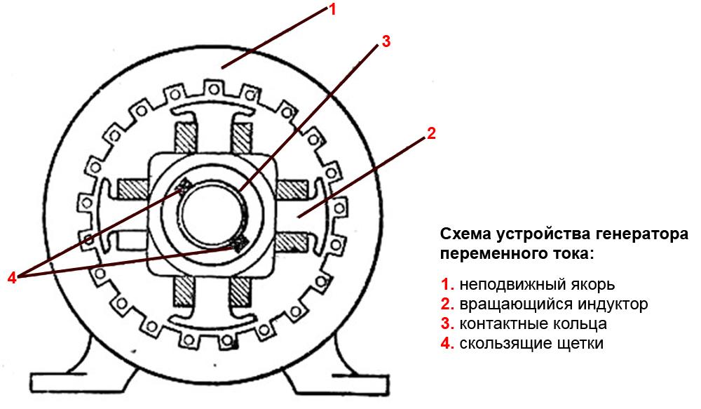 Источник переменного тока схема фото 194